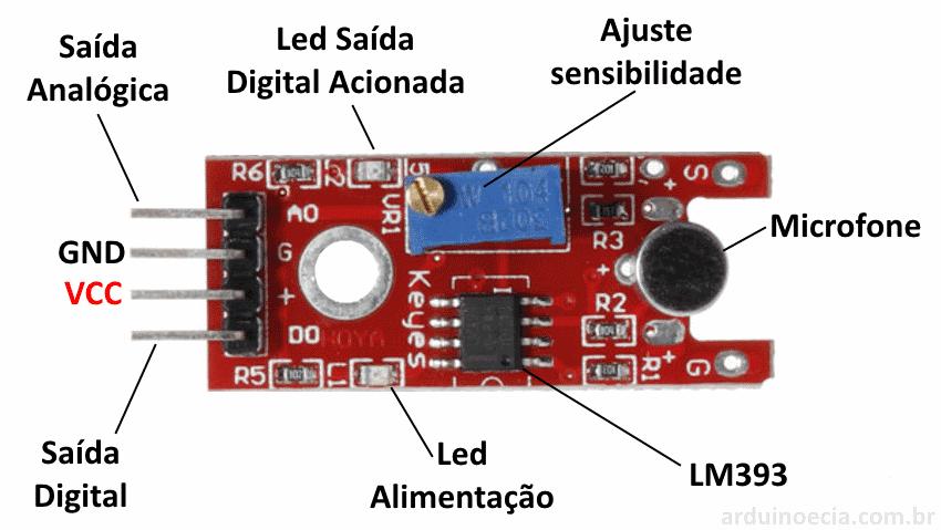 Medindo A Intensidade Do Som Com O Sensor Ky 038 Arduino E Cia