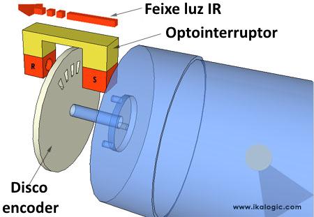 Como medir a rotação de um motor com o sensor de velocidade