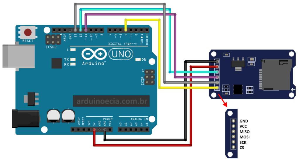 Circuito Arduino Uno e módulo cartão micro SD